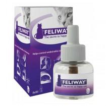 FELIWAY® náhradná náplň 48 ml